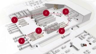 Schéma d'un entrepôt avec les différentes étapes de processus